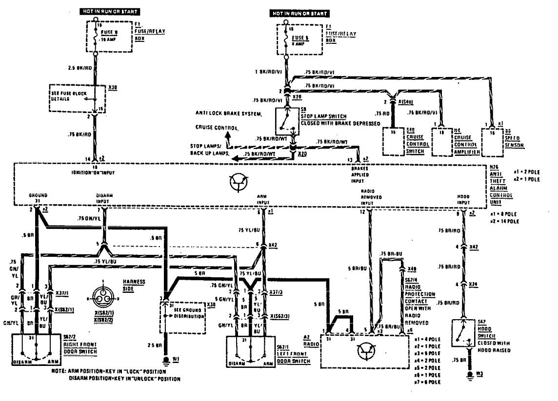 mercedes-benz 300e  1990  - wiring diagrams