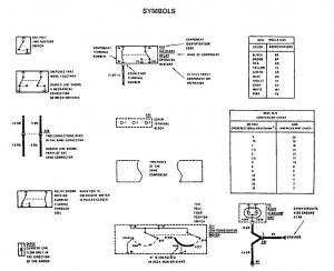 Mercedes-Benz 300CE - wiring diagram - symbol ID (part 1)