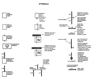 Mercedes-Benz 300CE - wiring diagram - symbol ID (part 2)