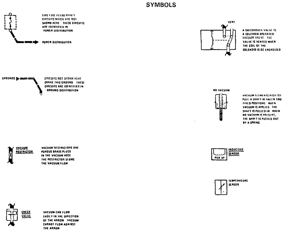 Mercedes-Benz 300E (1990 - 1991) - wiring diagrams - symbol ID ... on 1990 mercedes 300e fuse diagram, cars wiring diagram, 1990 mercedes 300e wheels, 1989 mercedes 300e wiring diagram, 1990 mercedes 260e wiring diagram, 1998 mercedes e320 wiring diagram,