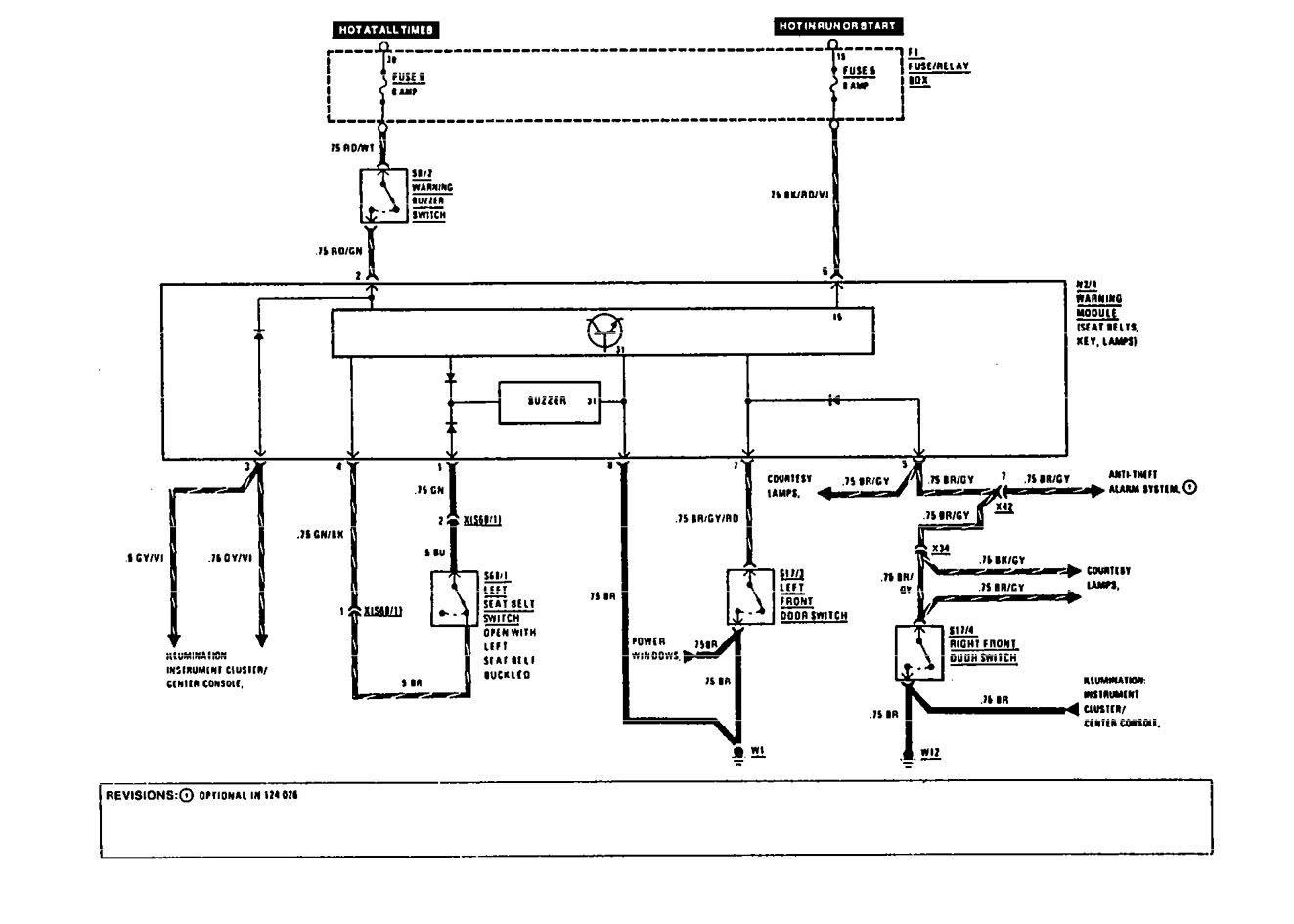1991 mercedes e300 wiring diagram circuit wiring and diagram hub u2022 rh bdnewsmix com mercedes benz e300 wiring diagram