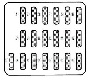 Subaru Impreza - wiring diagram - fuse box diagram - behind the coin tray