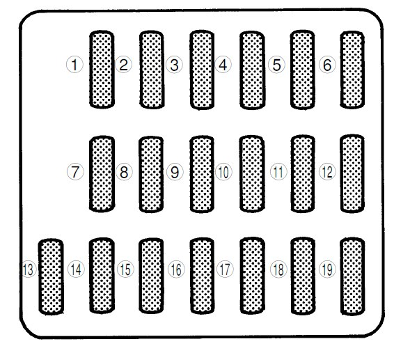 Subaru Impreza (2002) – fuse box diagram - Carknowledge.infoCarknowledge.info
