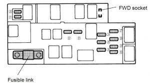 Subaru Impreza - wiring diagram - fuse box diagram - engine compartment