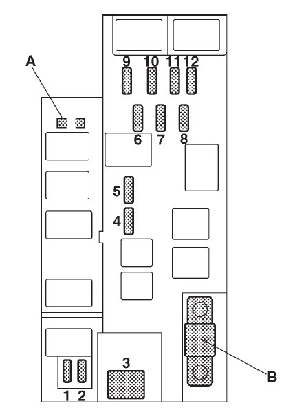 Subaru Impreza  2002   U2013 Fuse Box Diagram