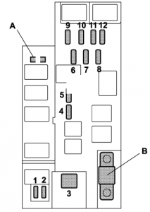 subaru impreza  2003   u2013 fuse box diagram