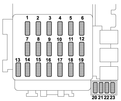 Subaru Impreza (2003) – fuse box diagram - Carknowledge.infoCarknowledge.info