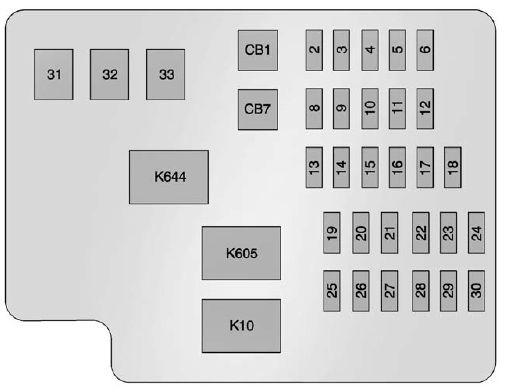 Cadillac-ats-wiring-diagram-fuse-box-diagram-instrument-panel-2014 Mins Ats Wiring Diagram on