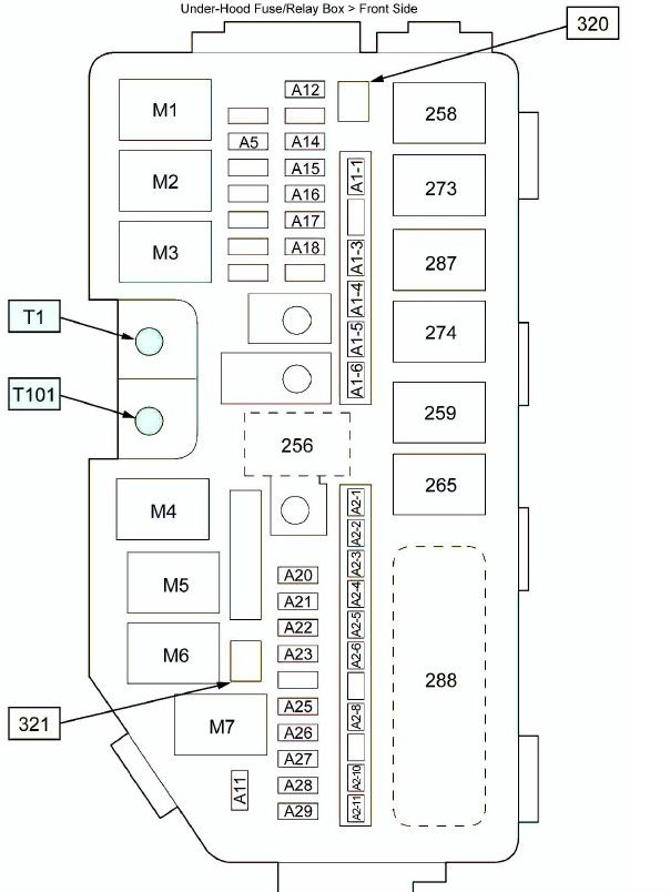 Acura Ilx From 2013 Fuse Box Diagram Carknowledge