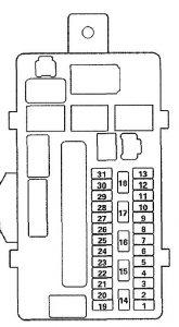 Honda Accord - wiring diagram - fuse box diagram - driver's under-dash fuse/relay box