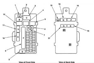 Honda Accord - wiring diagram - fuse box diagram - drivers under-dash fuse/relay box connector to fuse relay box index)