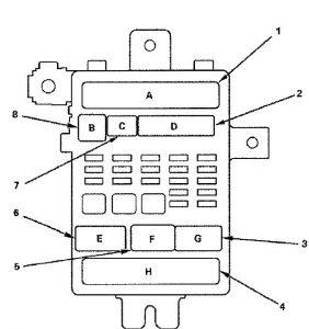 Honda Accord - wiring diagram - fuse box diagram - passenger's under-dash fuse/relay box