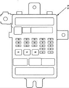 Honda Accord - wiring diagram - fuse box diagram - passengers under-dash fuse/relay box