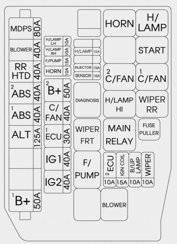 hyundai excel head unit wiring diagram fuse diagram 2007 accent wiring diagrams blog  fuse diagram 2007 accent wiring
