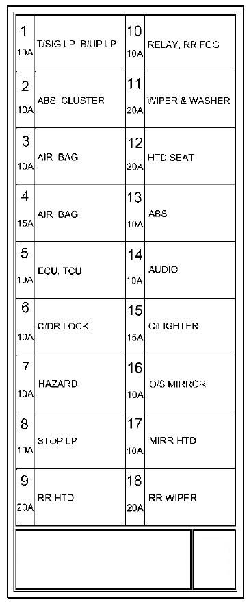 Hyundai Accent  2000  U2013 2005   U2013 Fuse Box Diagram
