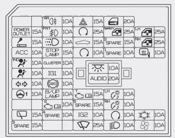 Hyundai Accent  2013   U2013 Fuse Box Diagram