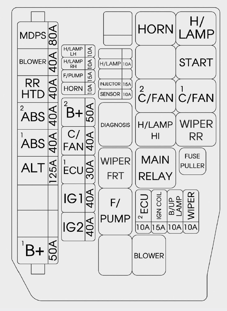 Hyundai Accent  2014  U2013 2015   U2013 Fuse Box Diagram