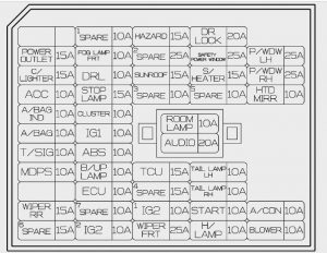 hyundai accent (2014 – 2015) – fuse box diagram - carknowledge 1996 hyundai accent fuse box diagram amotmx 2009 hyundai accent fuse box diagram