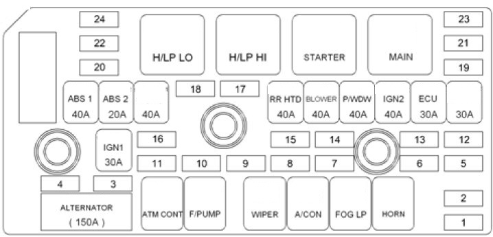 Hyundai Azera  2005  U2013 2007   U2013 Fuse Box Diagram