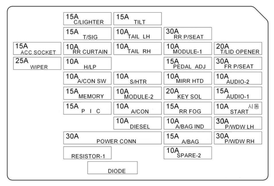 Hyundai Azera  2005  U2013 2007   U2013 Fuse Box Diagram
