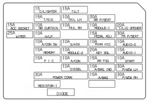 Hyundai Azera - wiring diagram - fuse box diagram - inner panel