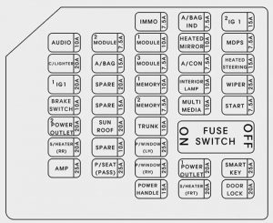 Hyundai Azera - wiring diagram - fuse box diagram - instrument panel