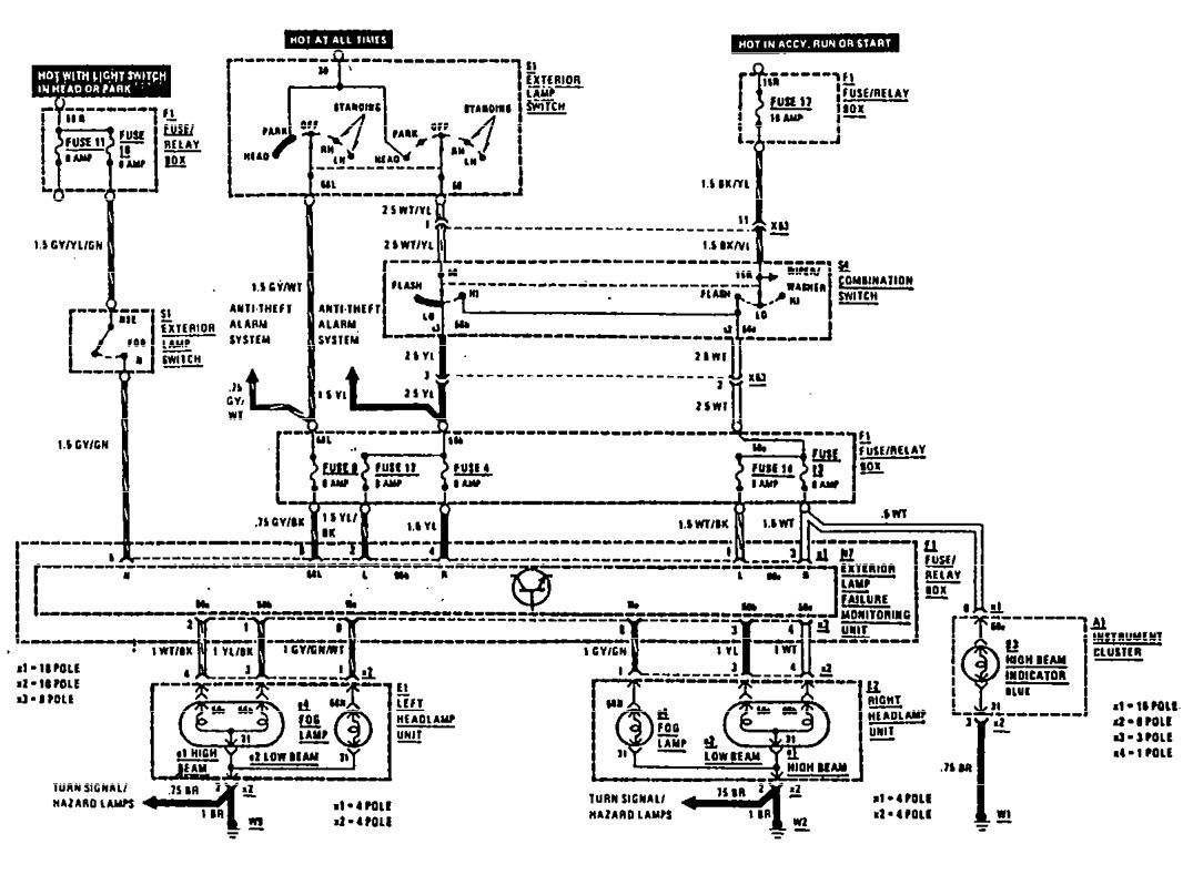 mercedes-benz 420sel  1990 - 1991  - wiring diagrams