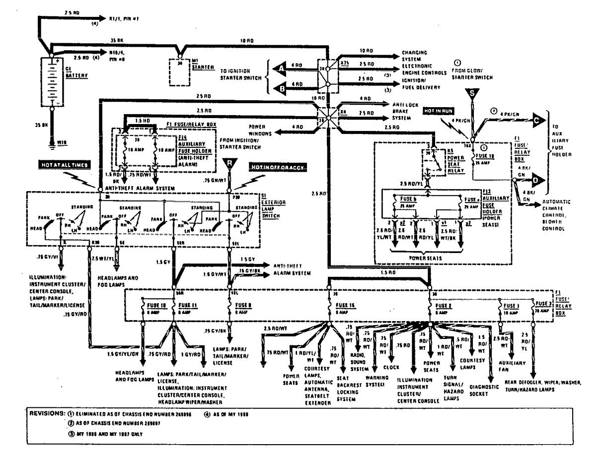 Wiring Diagram Mercedes Vito : Mercedes benz se wiring diagrams power