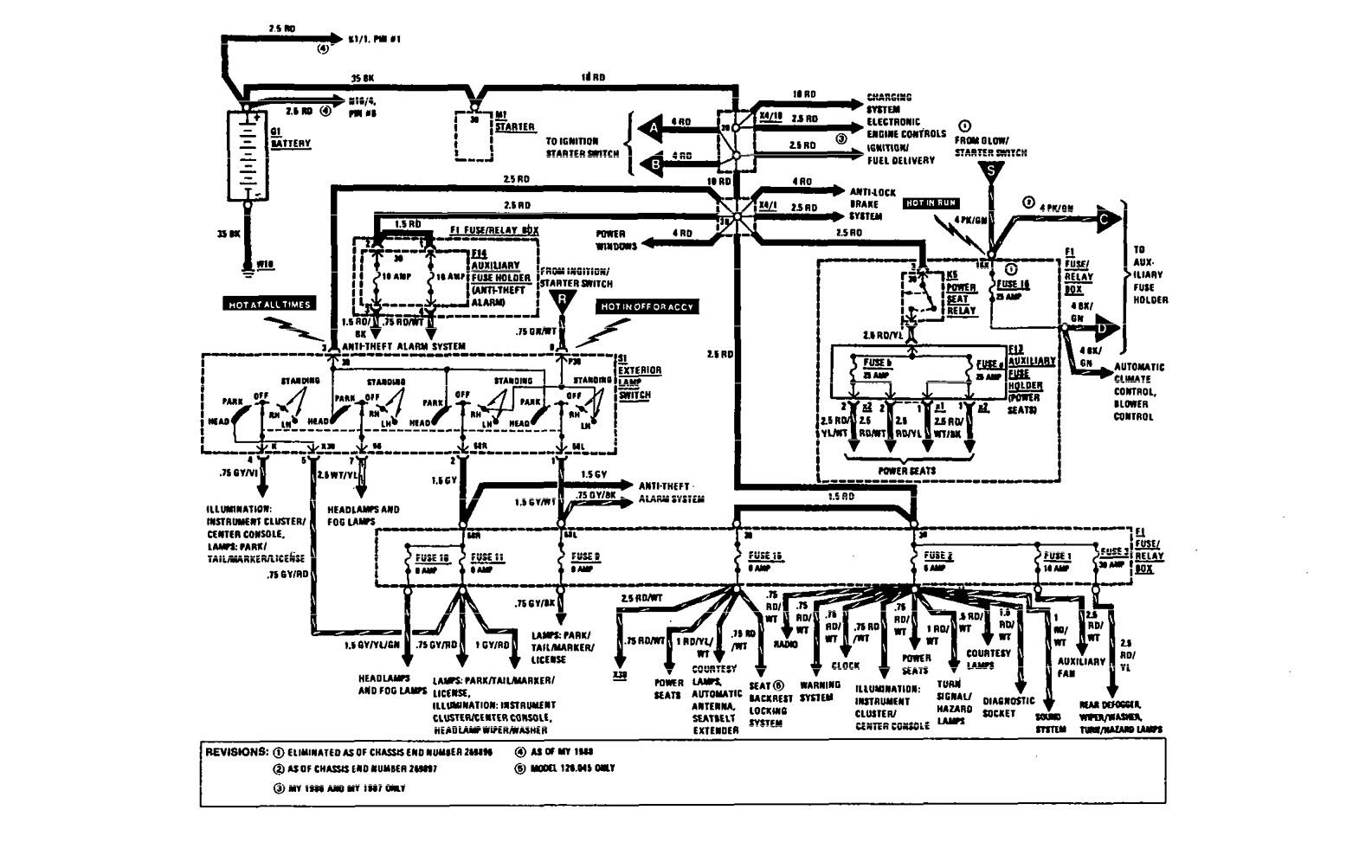 Mercedes Benz 560SEL 1991 wiring diagrams power