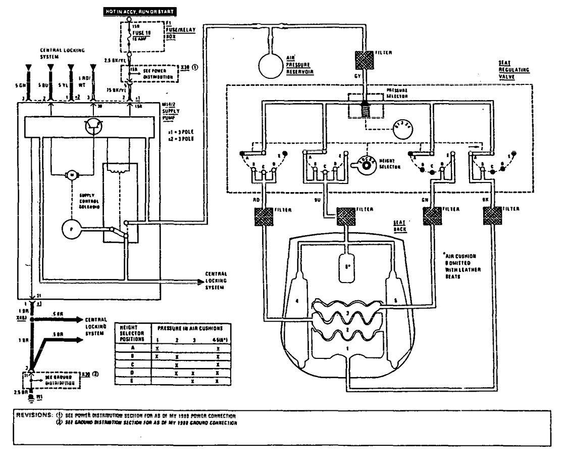 Mercedes-benz 300sel  1990 - 1991  - Wiring Diagrams - Power Lumbar