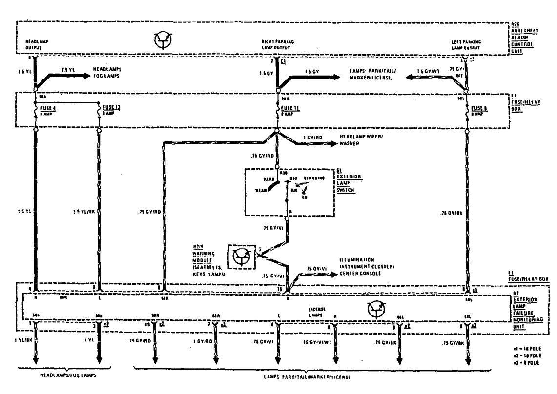 e420 fuse diagram 1997 mercedes e420 fuse diagram