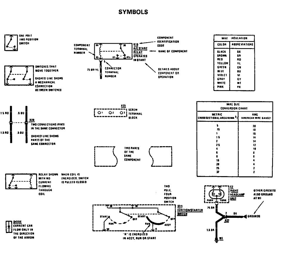 Mercedes-Benz 300SEL (1991) - wiring diagrams - symbol ID -  Carknowledge.infoCarknowledge.info