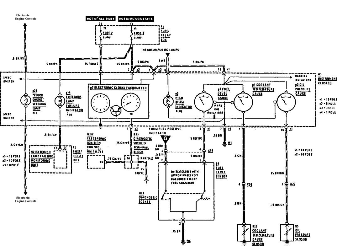 Wiring Diagram Indicator : Mercedes benz sel  wiring diagrams