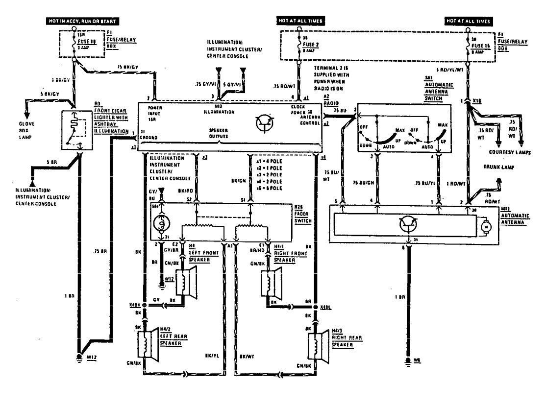 Mercedes-benz 420sel  1990  - Wiring Diagrams