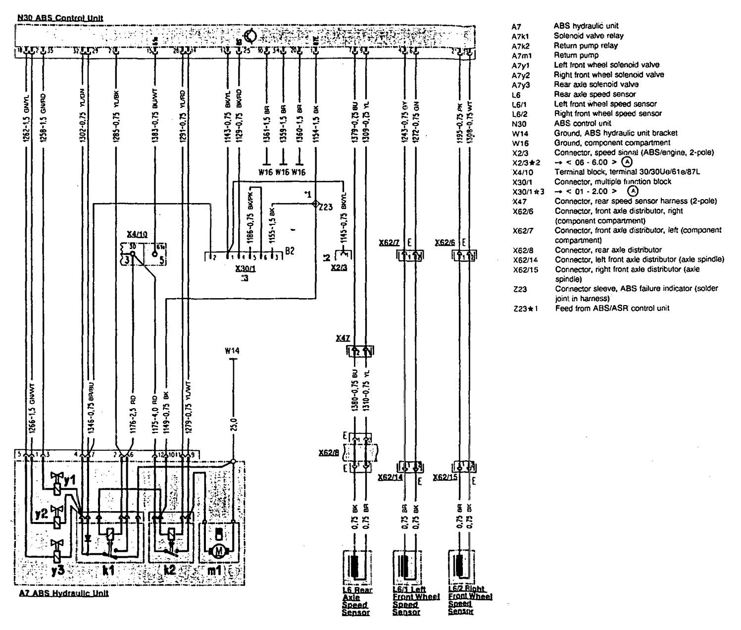 Mercedes-Benz 500SL (1990 - 1992) - wiring diagrams - ABS -  Carknowledge.infoCarknowledge.info