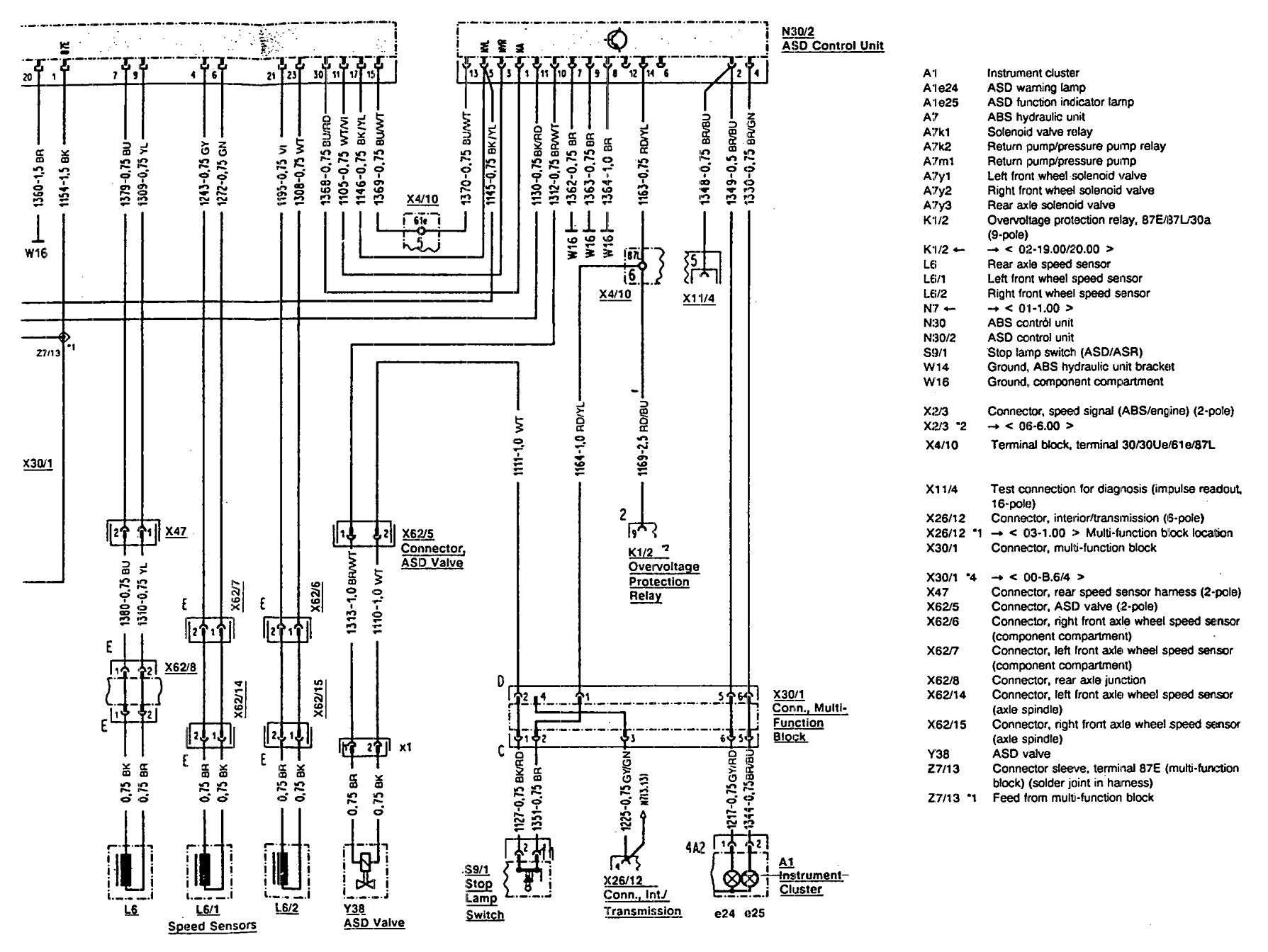 Mercedes-benz 500sl  1990 - 1992  - Wiring Diagrams