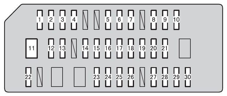 Toyota 4Runner (2010 - 2012) - fuse box diagram ...