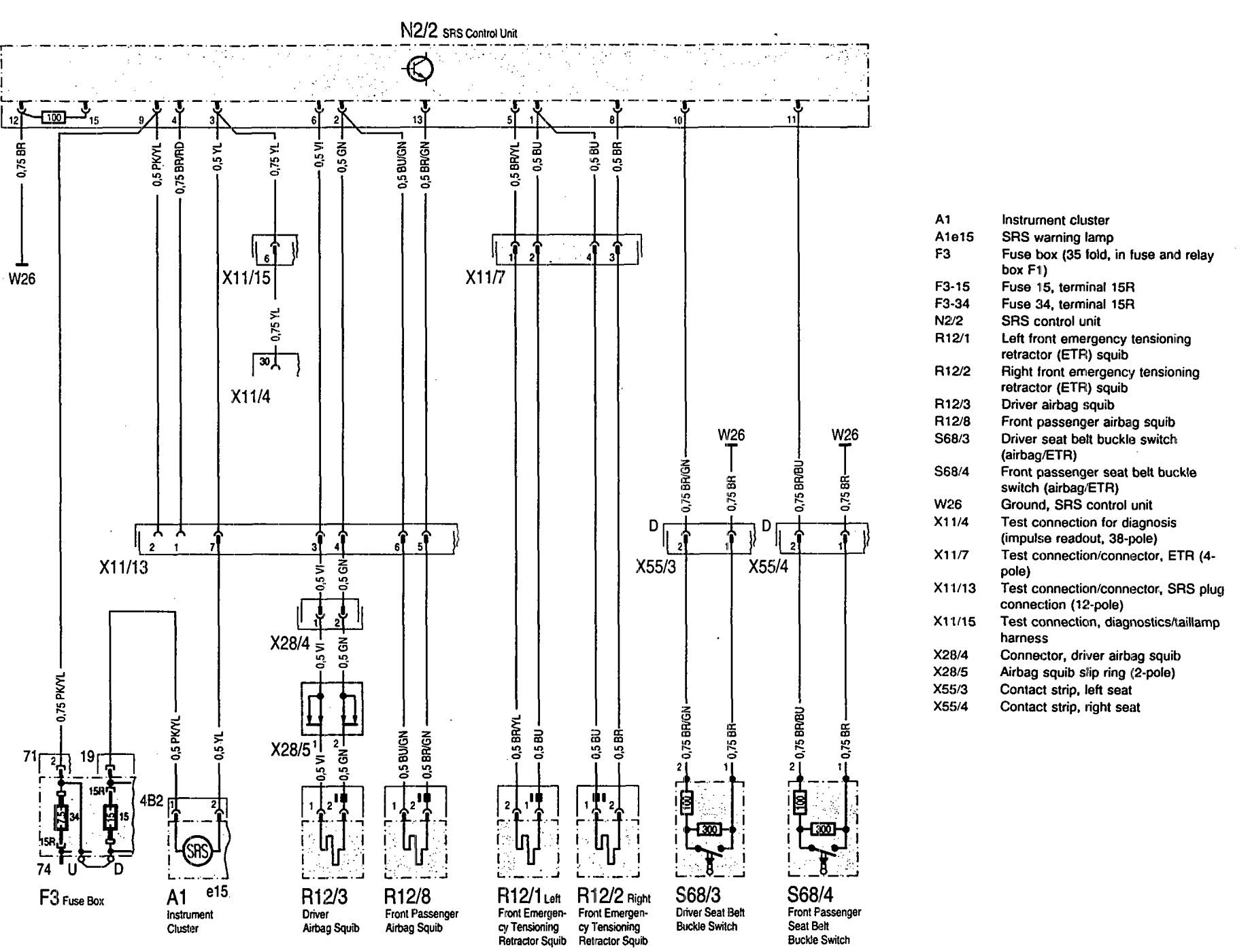 mercedes-benz 300sd (1993) - wiring diagrams - air bags - carknowledge.info  carknowledge.info