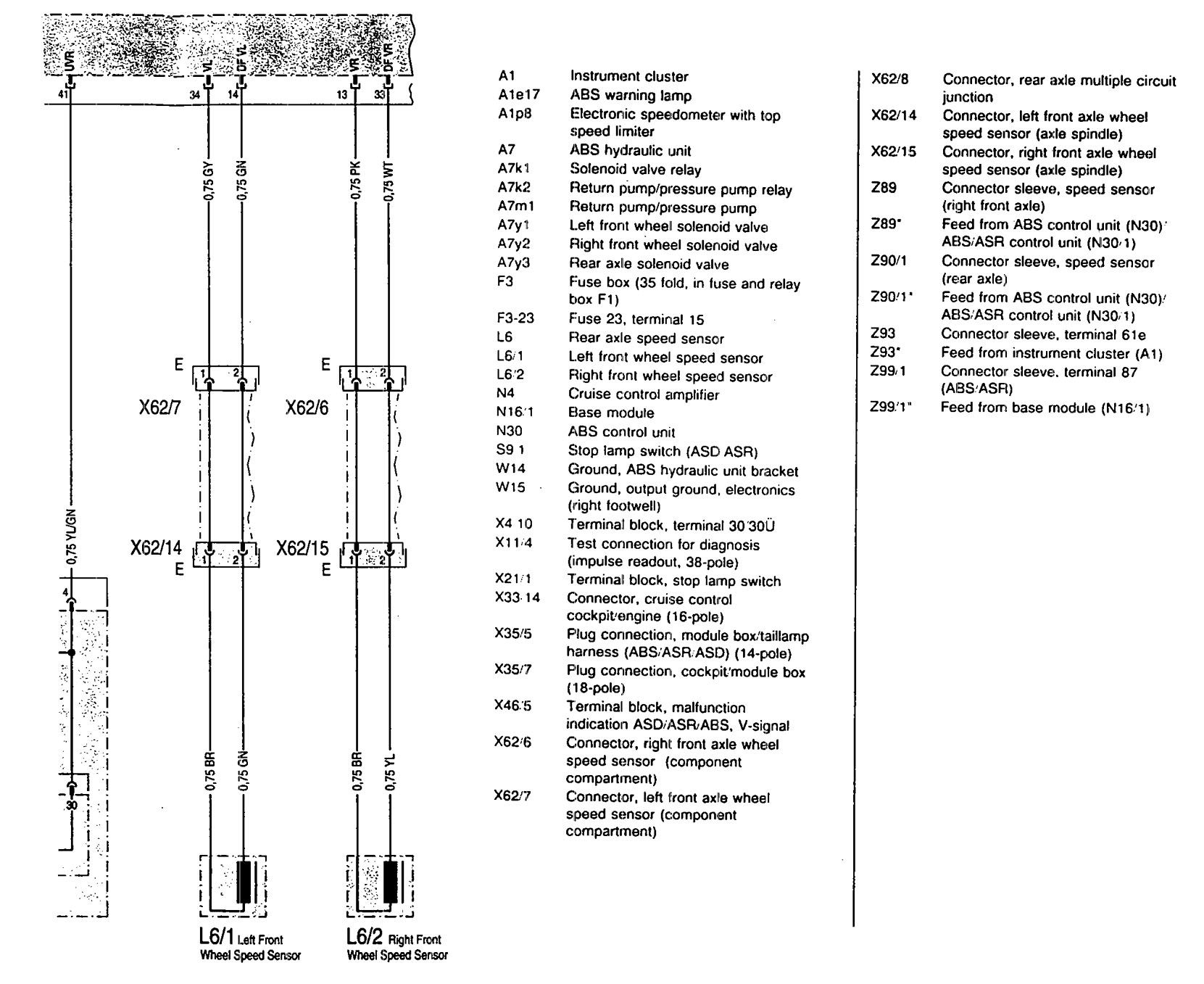 mercedes-benz 300sd  1993  - wiring diagrams