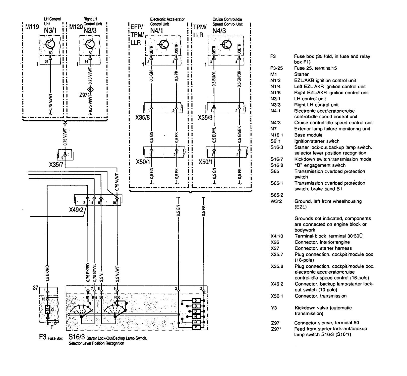 Mercedes Benz Transmission Diagrams Worksheet And Wiring Diagram For 400se 1992 Controls Rh Carknowledge Info Parts
