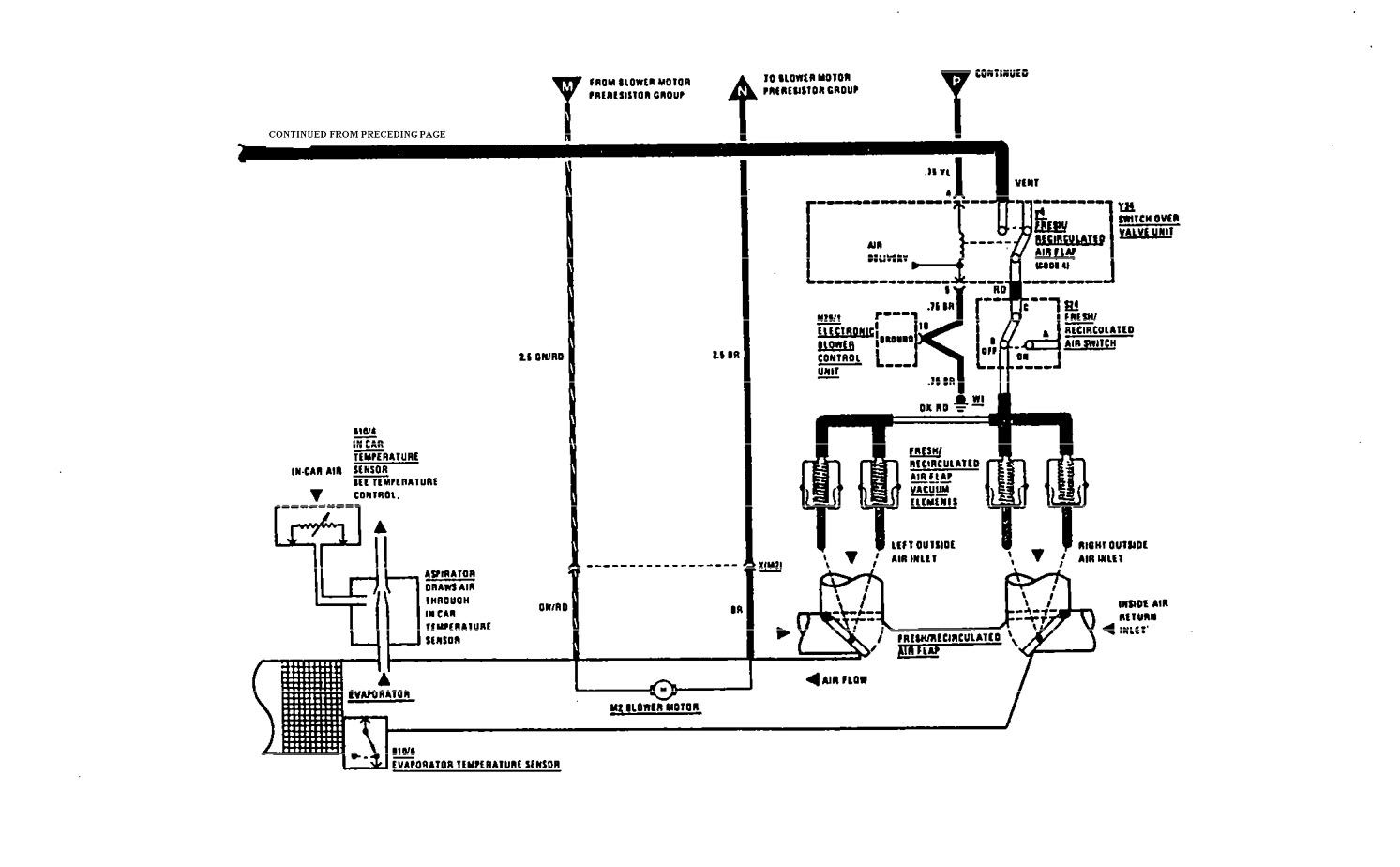 mercedes-benz 560sec  1990 - 1991  - wiring diagrams - hvac controls