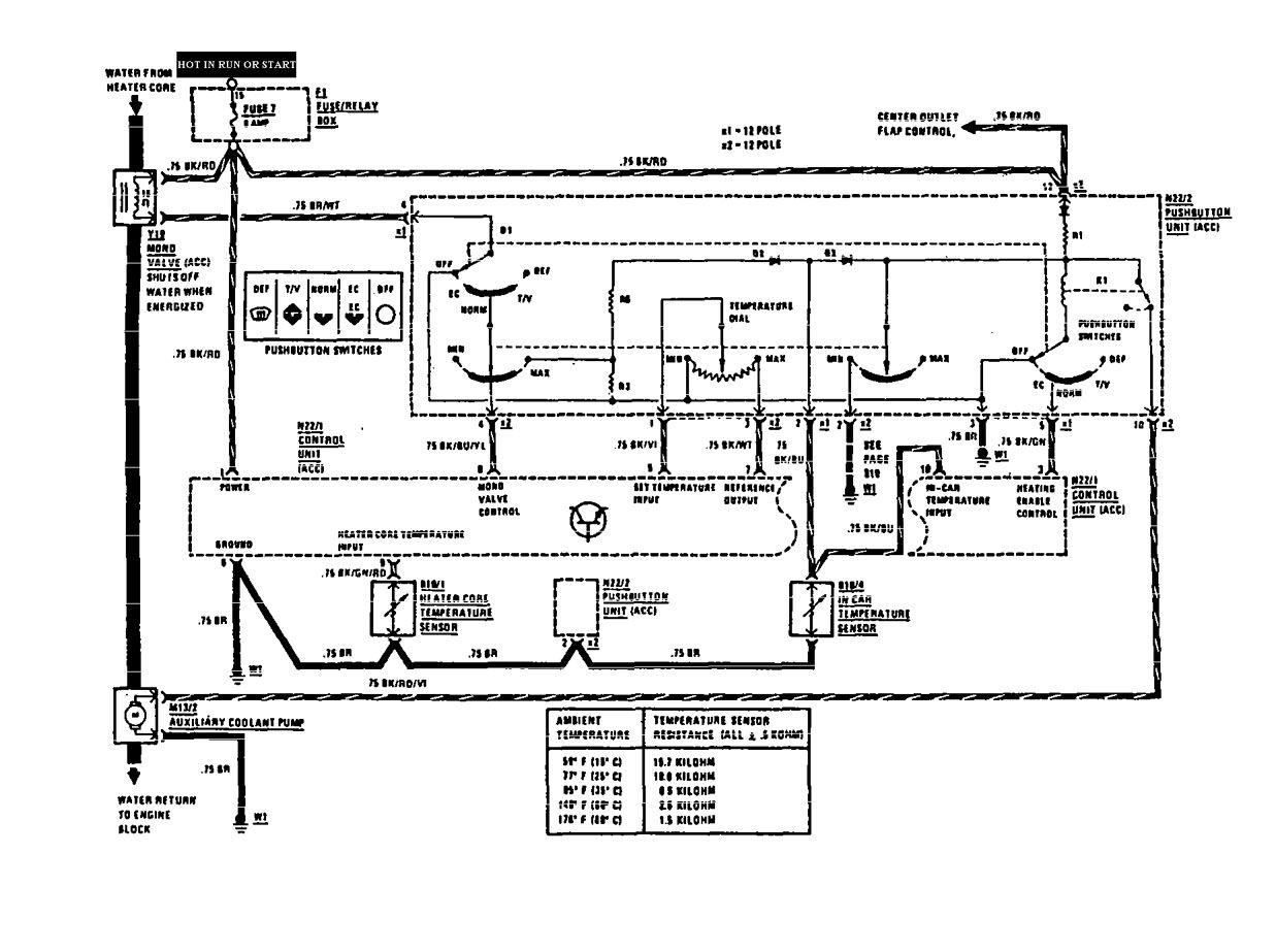 Mercedes Benz 560sec 1990 1991 Wiring Diagrams Hvac Controls Citroen C Crosser Diagram