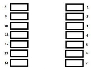 Citoren C1 - fuse box diagram - under dashboard