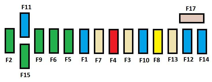 Citroen C4 Picasso  2006  U2013 2013   U2013 Fuse Box Diagram