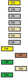Citroen C4 Picasso - fuse box diagram - under dashboard