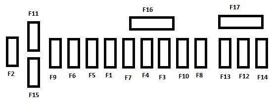 citroen c4  2004  u2013 2010   u2013 fuse box diagram
