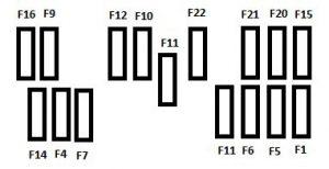 Citroen Berlingo - fuse box diagram - instrument panel