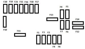 Citroen C3 - fuse box diagram - engine compartment