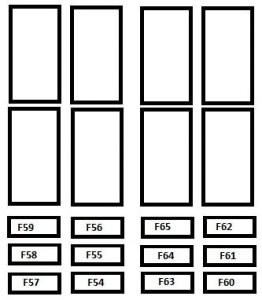 Citroen Jumper - fuse box diagram - driver pillar