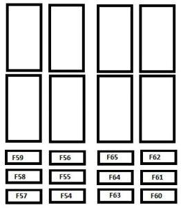 Citroen Jumper - fuse box diagram - driver pillar